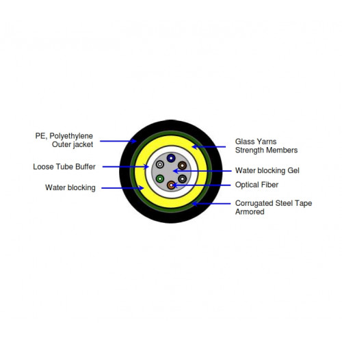 1427433-2 8Core 50/125 Multimode Fiber Optic Cable, Outdoor Armored